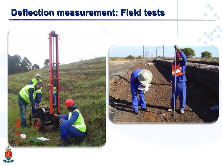 Deflection measurement: Field tests