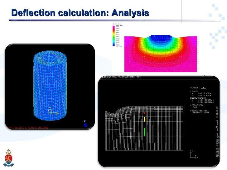 Deflection calculation: Analysis