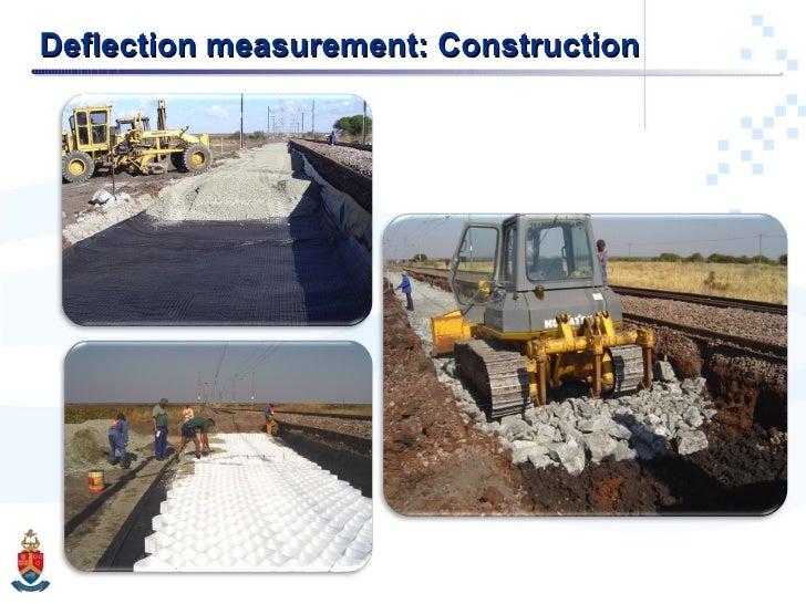 Deflection measurement: Construction
