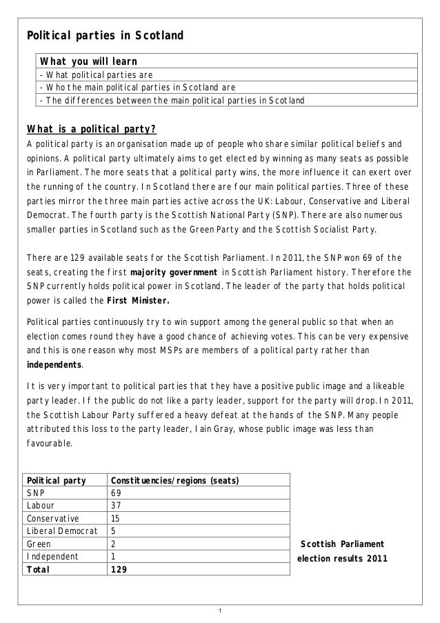 Political parties in Scotland What you will learn - What political parties are - Who the main political parties in Scotlan...