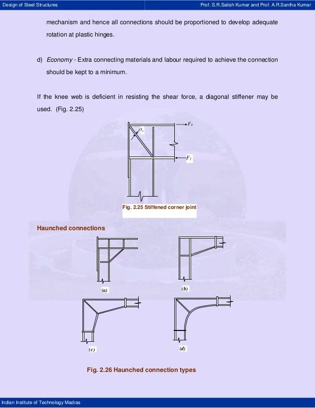 6 portal frames