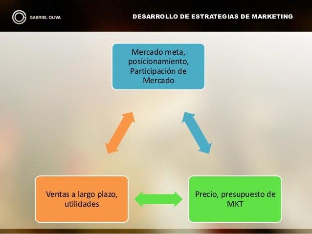 Marketing version para latinoamerica kotler