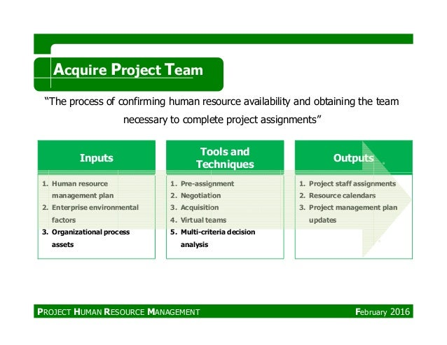 """Inputs Tools and Techniques Outputs Acquire Project Team """"The process of confirming human resource availability and obtain..."""