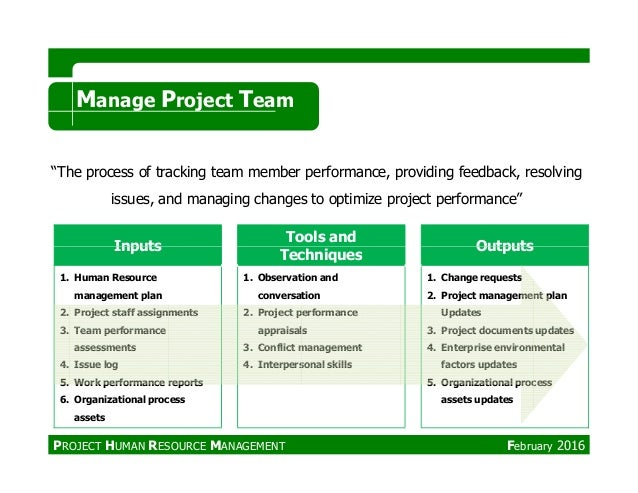 """Inputs Tools and Techniques Outputs Manage Project Team """"The process of tracking team member performance, providing feedba..."""