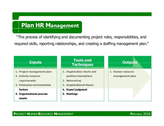 """Inputs Tools and Techniques Outputs Plan HR Management """"The process of identifying and documenting project roles, responsi..."""