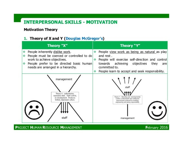 """Motivation Theory Theory """"X"""" Theory """"Y"""" People inherently dislike work. People must be coerced or controlled to do work to..."""
