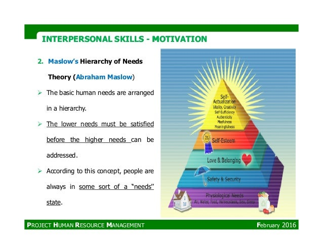 INTERPERSONAL SKILLSINTERPERSONAL SKILLS -- MOTIVATIONMOTIVATION 2. Maslow's Hierarchy of Needs Theory (Abraham Maslow) Th...