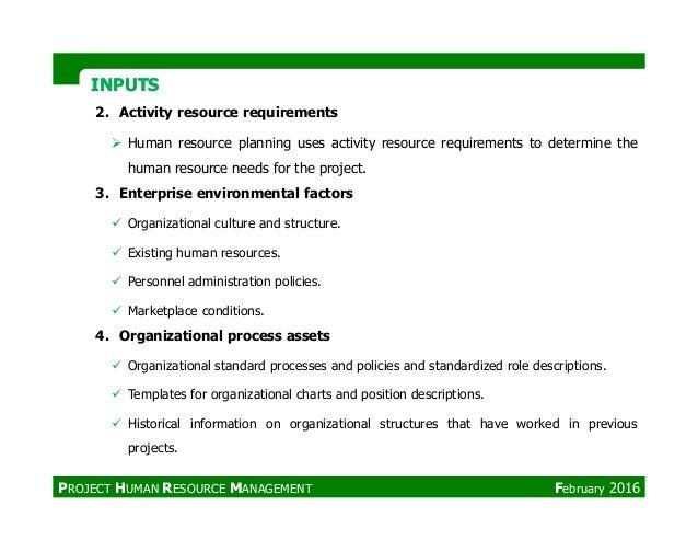 INPUTSINPUTS 2. Activity resource requirements Human resource planning uses activity resource requirements to determine th...