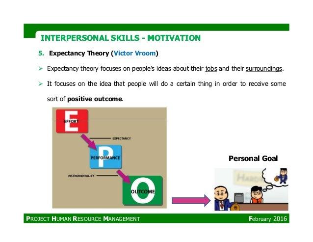 INTERPERSONAL SKILLSINTERPERSONAL SKILLS -- MOTIVATIONMOTIVATION 5. Expectancy Theory (Victor Vroom) Expectancy theory foc...
