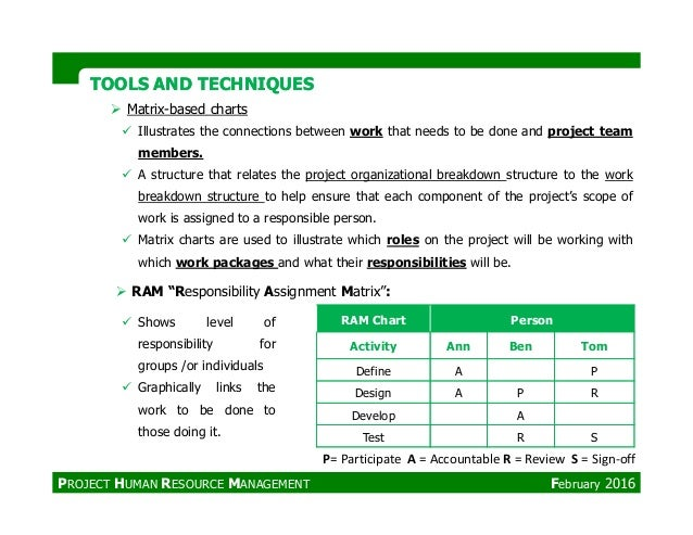 TOOLS AND TECHNIQUESTOOLS AND TECHNIQUES Matrix-based charts Illustrates the connections between work that needs to be don...