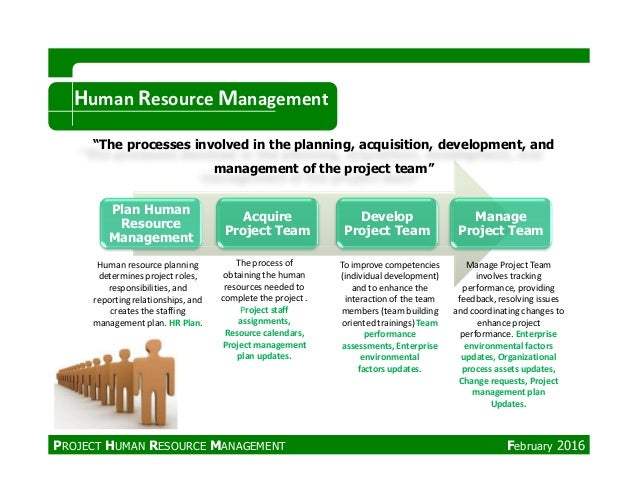 Week One Discussion Questions (Mgt-437) Project Management - Essay Example