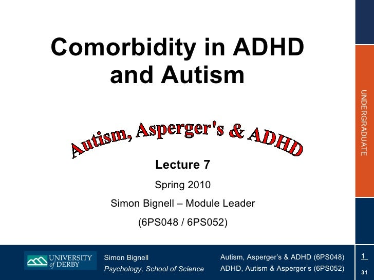 Comorbidity in ADHD and Autism Lecture 7 Spring 2010 Simon Bignell – Module Leader (6PS048 / 6PS052)