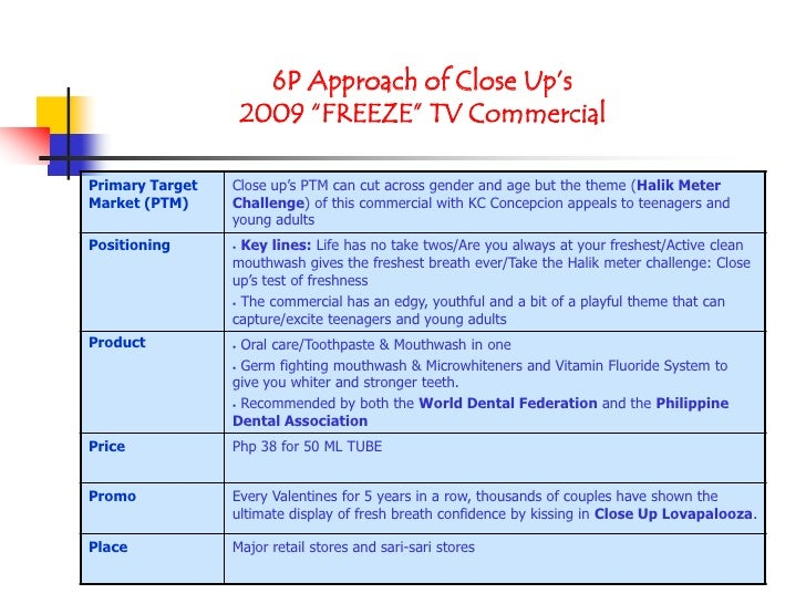 tv ad analysis Free essay: analysis of commercial advertisement television commercials are television programming produced by any organisation to provide message in the.