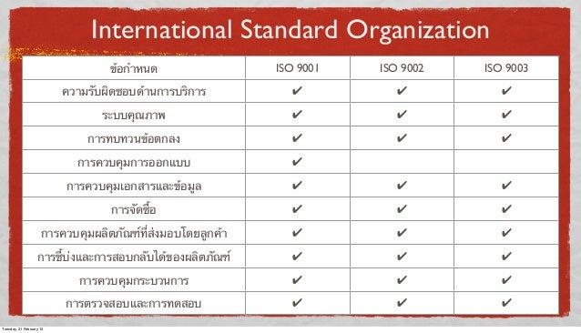 International Standard Organization ข้อกําหนด  ISO 9001  ISO 9002  ISO 9003  ความรับผิดชอบด้านการบริการ  ✔  ✔  ✔  ระบบคุณภ...