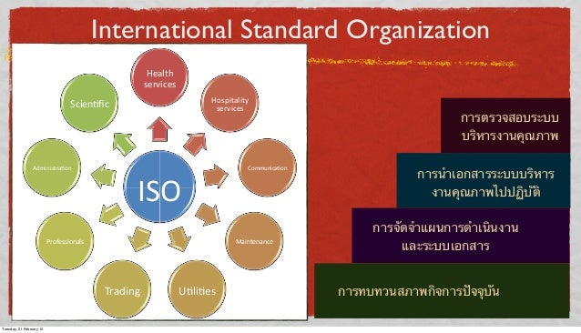 International Standard Organization Health$ services$ Hospitality$ services$  Scien7fic$  Administra7on$  ISO$  Professiona...
