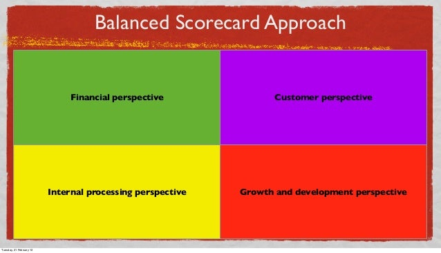 Balanced Scorecard Approach  Financial perspective  Internal processing perspective  Tuesday, 21 February 12  Customer per...