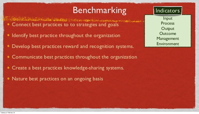 Benchmarking Connect best practices to to strategies and goals Identify best practice throughout the organization Develop ...