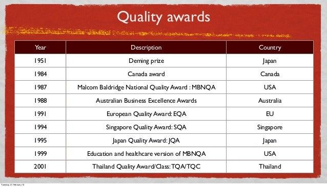 Quality awards Year  Country  1951  Deming prize  Japan  1984  Canada award  Canada  1987  Malcom Baldridge National Quali...