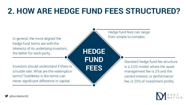 The importance of intrest rates for european fund managers