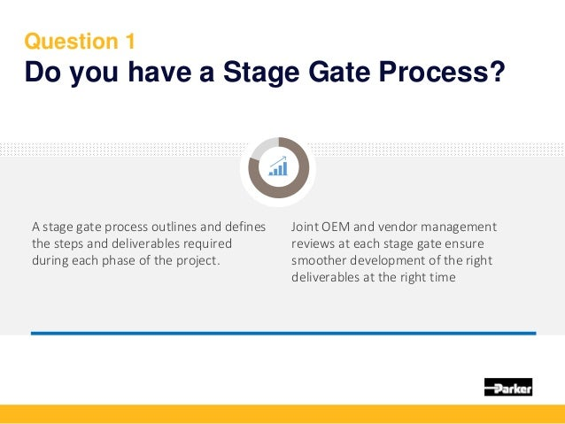 Question 1 Do you have a Stage Gate Process? A stage gate process outlines and defines the steps and deliverables required...