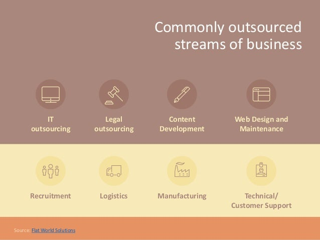 Here are 6 reasons why outsourcing is good for your business.