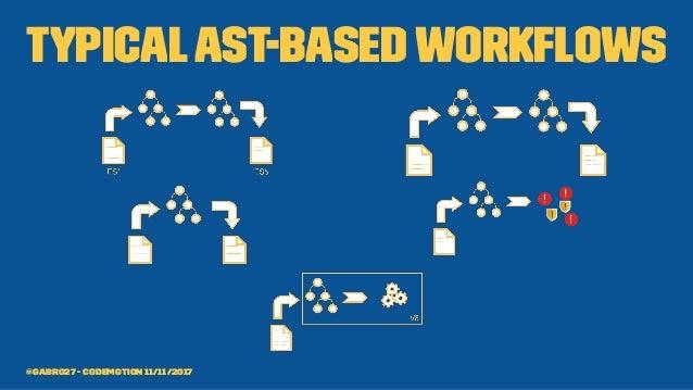 TypicalAST-basedworkflows @gabro27 - Codemotion 11/11/2017