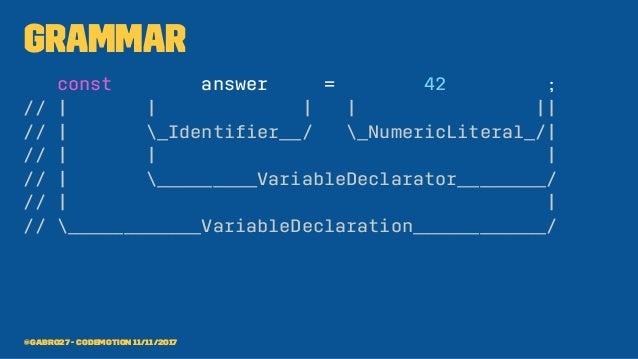 Grammar const answer = 42 ; // | | | | || // | _Identifier__/ _NumericLiteral_/| // | | | // | _________VariableDeclarator_...