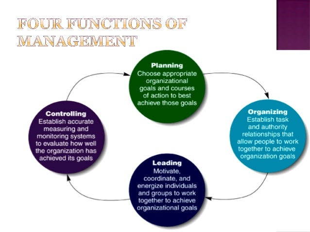 the role of managers in the The role of a manager in organizations is complex while managers can come in different shapes and sizes they all share the task of utilizing.