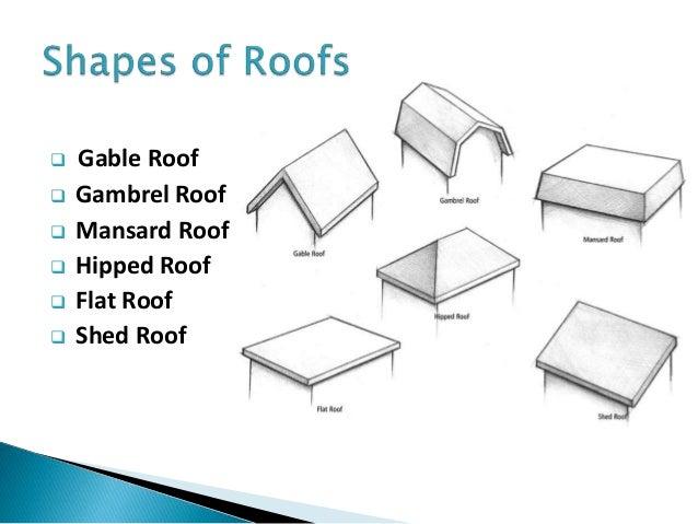 Roof Shapes Pictures To Pin On Pinterest Pinsdaddy