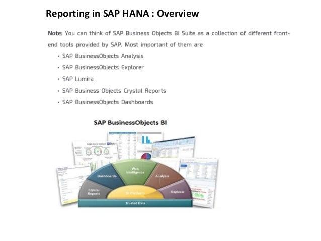 SAP HANA Reporting - SAP HANA Tutorial