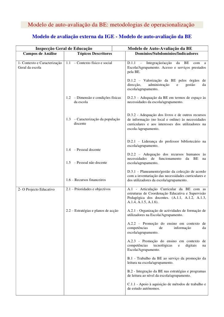 Modelode auto-avaliaçãoda BE: metodologias de operacionalização <br />Modelo de avaliação externa da IGE - Modelo de au...