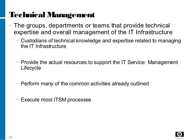 application for managing group team activities