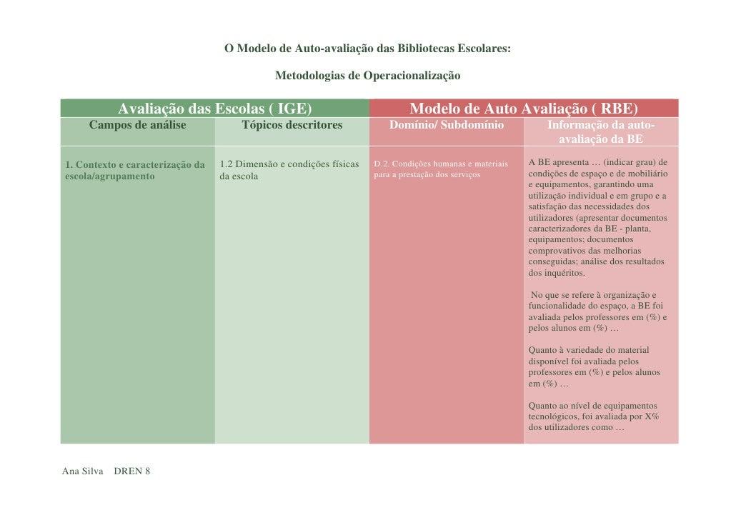O Modelo de Auto-avaliação das Bibliotecas Escolares:                                                Metodologias de Opera...
