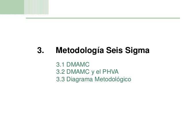 11 3. Metodología Seis Sigma 3.1 DMAMC 3.2 DMAMC y el PHVA 3.3 Diagrama Metodológico