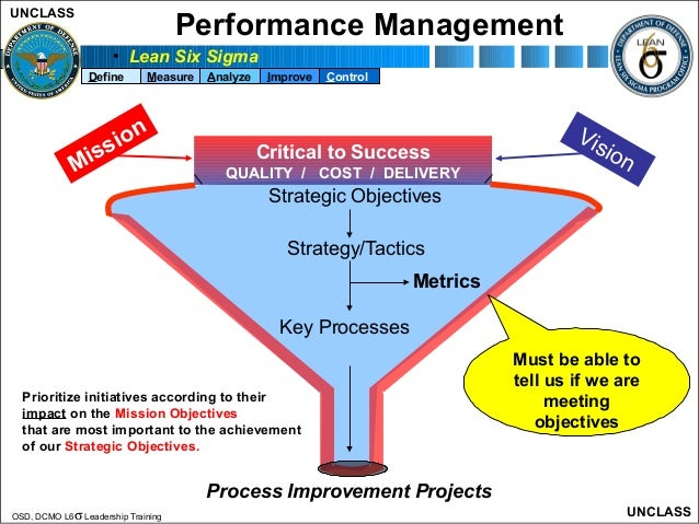 key success factor of toyota Key success factors of toyota mbalectures january 30, 2011 january 30, 2011 2 comments key success factors (ksfs) are those elements which persuade the potential of industry firms to boom in marketplace.