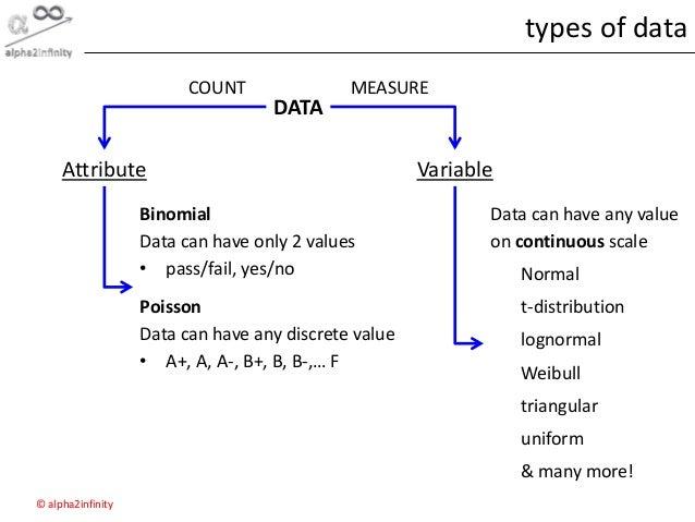 six sigma problem solving pdf