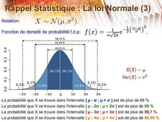 6sigma ibtissam el hassani chapitre1 - Table de loi normale centree reduite ...