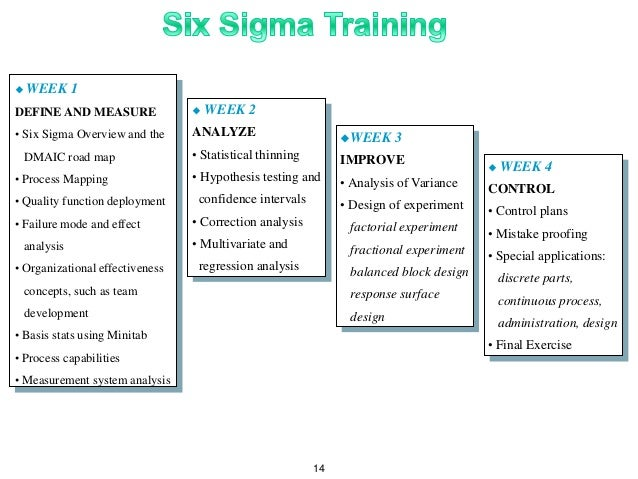 lockheed martin six sigma management Lm21 quickly be- came the common corporate drive for application of the lean and six sigma philosophy and methodology throughout the lockheed martin enterprise to name a few is a management mandate with active participation of every employee.