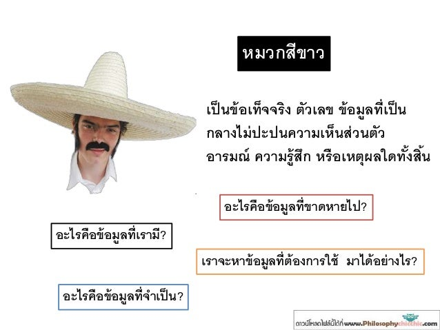 """""""Exact opposite of White Hat thinking, which is neutral, objective and free of emotional flavour."""" Edward de Bono"""