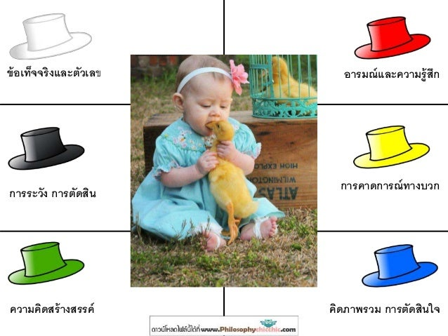 คิดแบบหมวก 6 ใบ six thinking hat