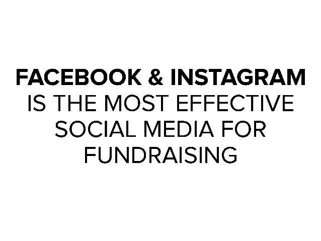 6 Skills in Social Media for Fundraising (Indonesia Case Study) Slide 3