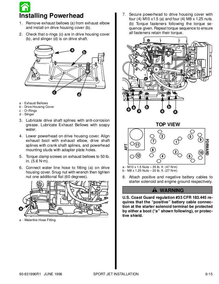 6 Sport Jet Installation. Sport Jet Installation 90831996r1 June 1996 17. Mercury. Mercury Marine Sport Jet 175 Ignition Switch Wiring Diagram At Scoala.co