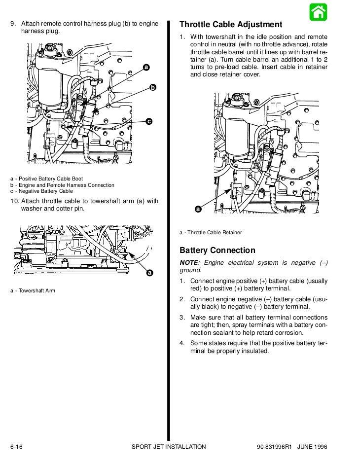 6 Sport Jet Installation. Sport Jet Installation 615 18 9. Mercury. Mercury Marine Sport Jet 175 Ignition Switch Wiring Diagram At Scoala.co