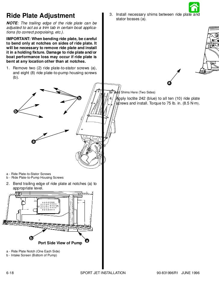 6 sport jet installation rh slideshare net