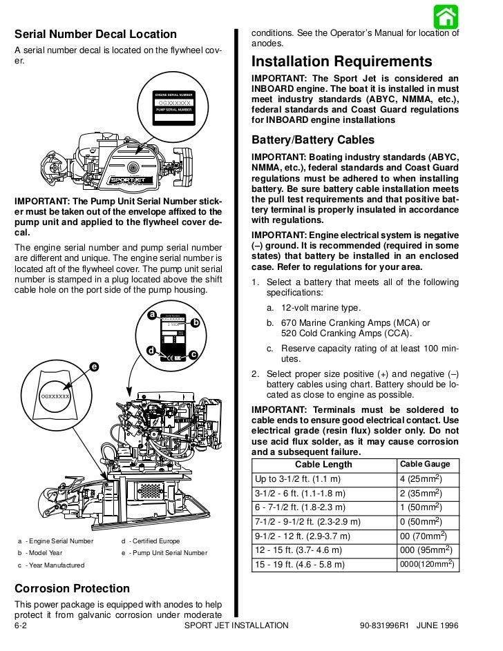 6 sport jet installation rh slideshare net Mercury Sport Jet 90 Parts Mercury Sport Jet 90 HP