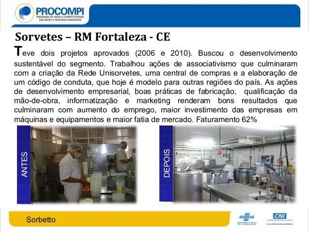 c7788b6f4 6ª CBAPL  Programa de Apoio à Competitividade das Micro e Pequenas In…