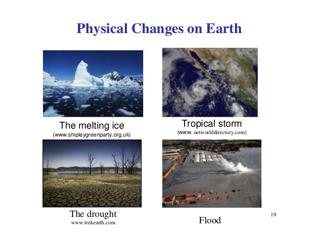 introduction to climate change pdf