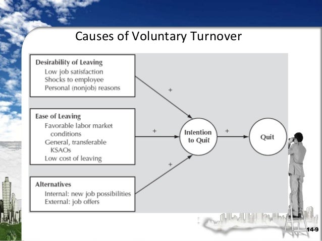 employee turnover methodology Abstract: despite extensive scholarly research and organizational interest in employee turnover, there remains a gap between science and practice in this area this article bridges this gap and replaces several misconceptions.