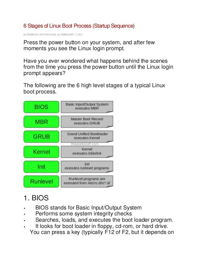 6 Stages of Linux Boot Process (Startup Sequence)by RA MESH N AT ARA JAN on FEBRUARY 7, 2011Press the power button on your...