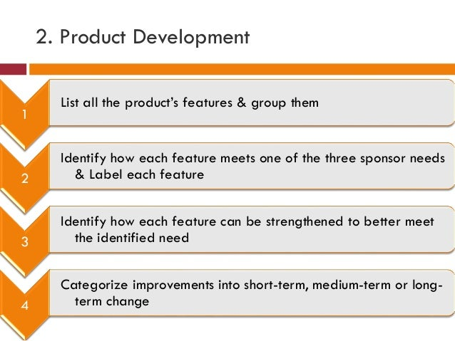 2. Product Development 1 List all the product's features & group them 2 Identify how each feature meets one of the three s...